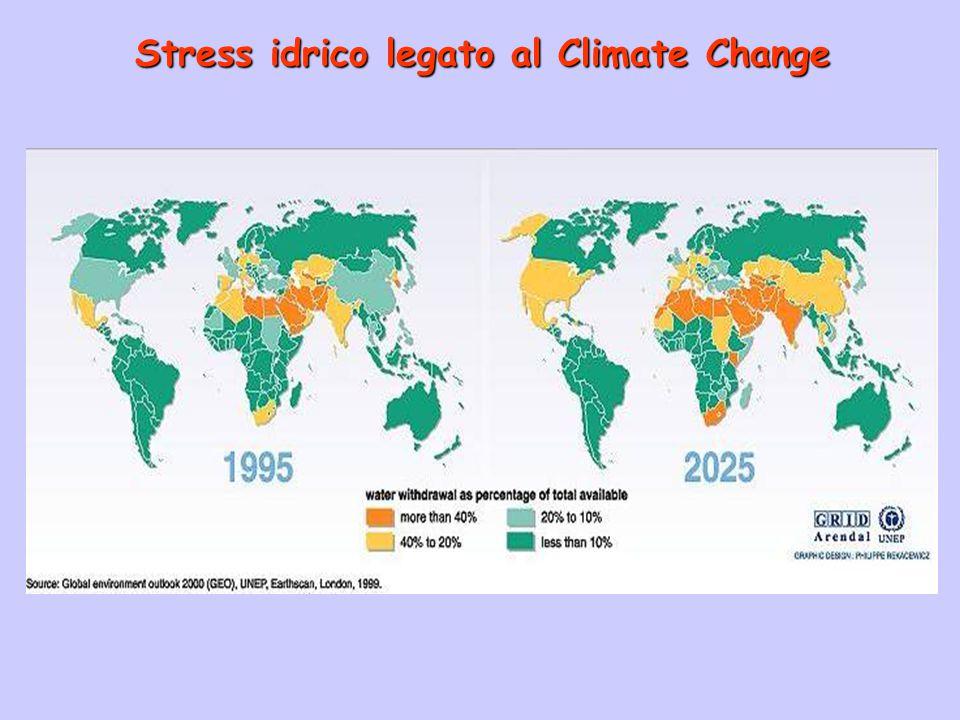 Stress idrico legato al Climate Change