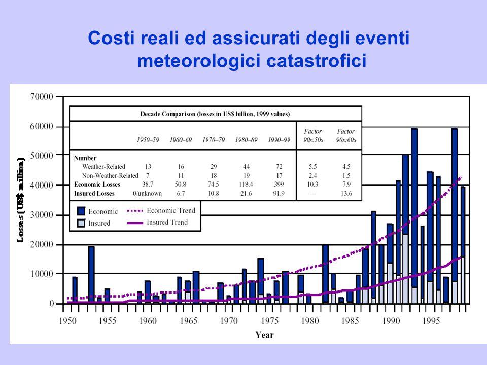 Costi reali ed assicurati degli eventi meteorologici catastrofici
