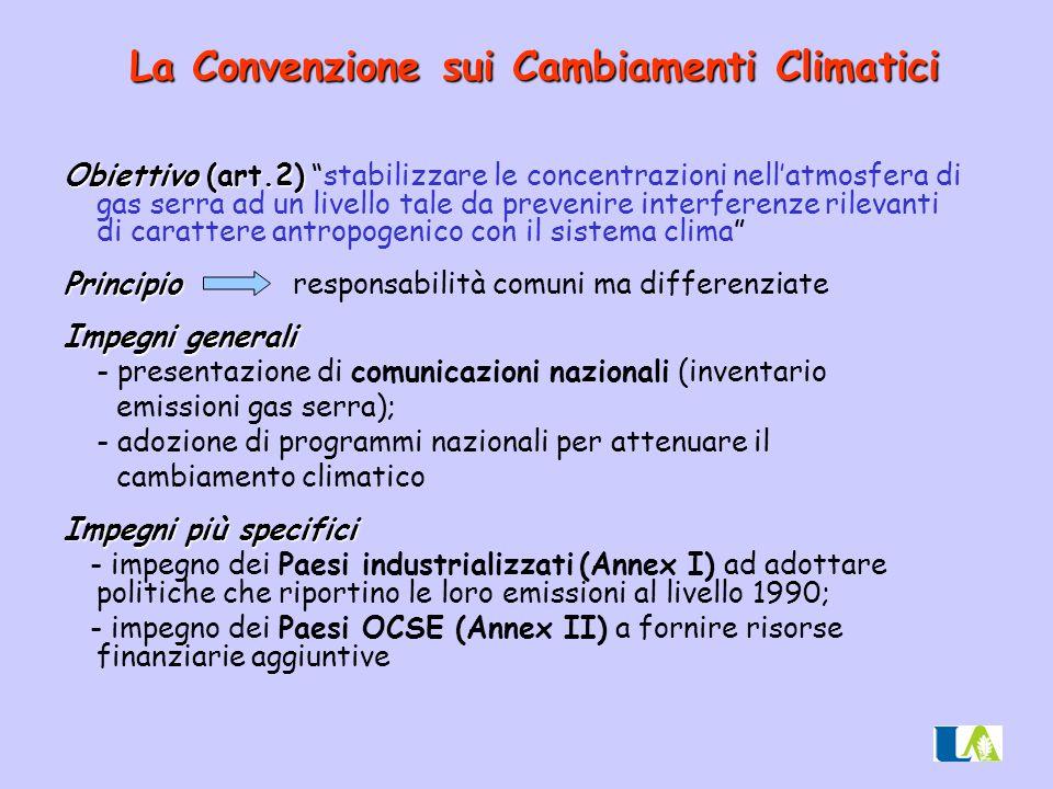 La Convenzione sui Cambiamenti Climatici