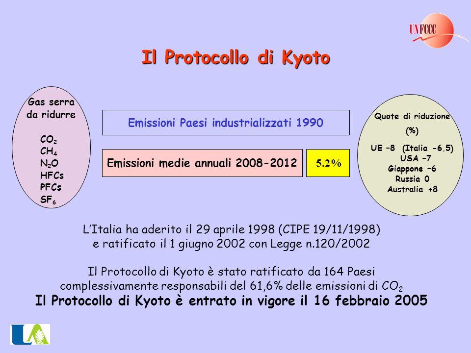 Emissioni Paesi industrializzati 1990