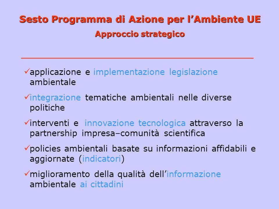 Sesto Programma di Azione per l'Ambiente UE