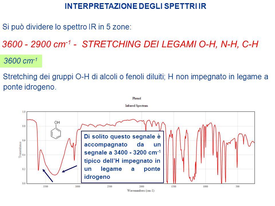 Si può dividere lo spettro IR in 5 zone: