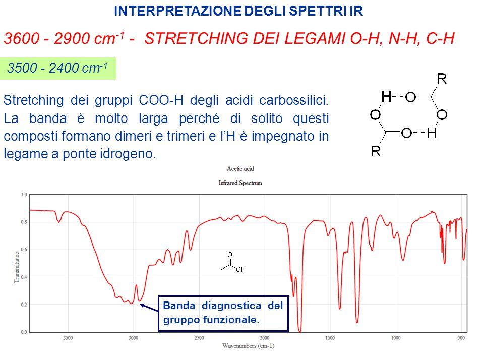 3600 - 2900 cm-1 - STRETCHING DEI LEGAMI O-H, N-H, C-H