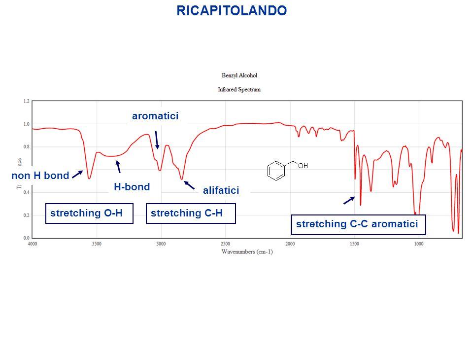 RICAPITOLANDO aromatici non H bond H-bond alifatici stretching O-H