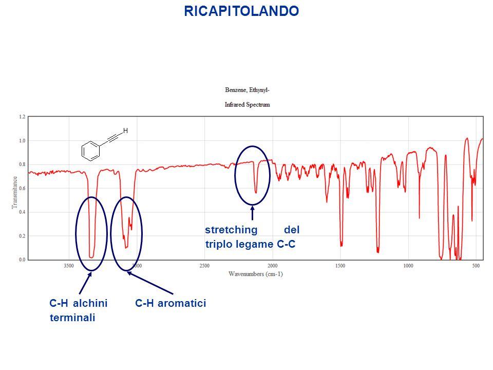 RICAPITOLANDO C-H alchini terminali C-H aromatici