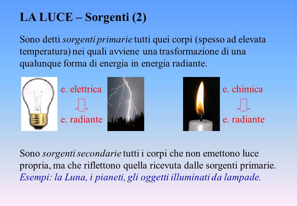 LA LUCE – Sorgenti (2)