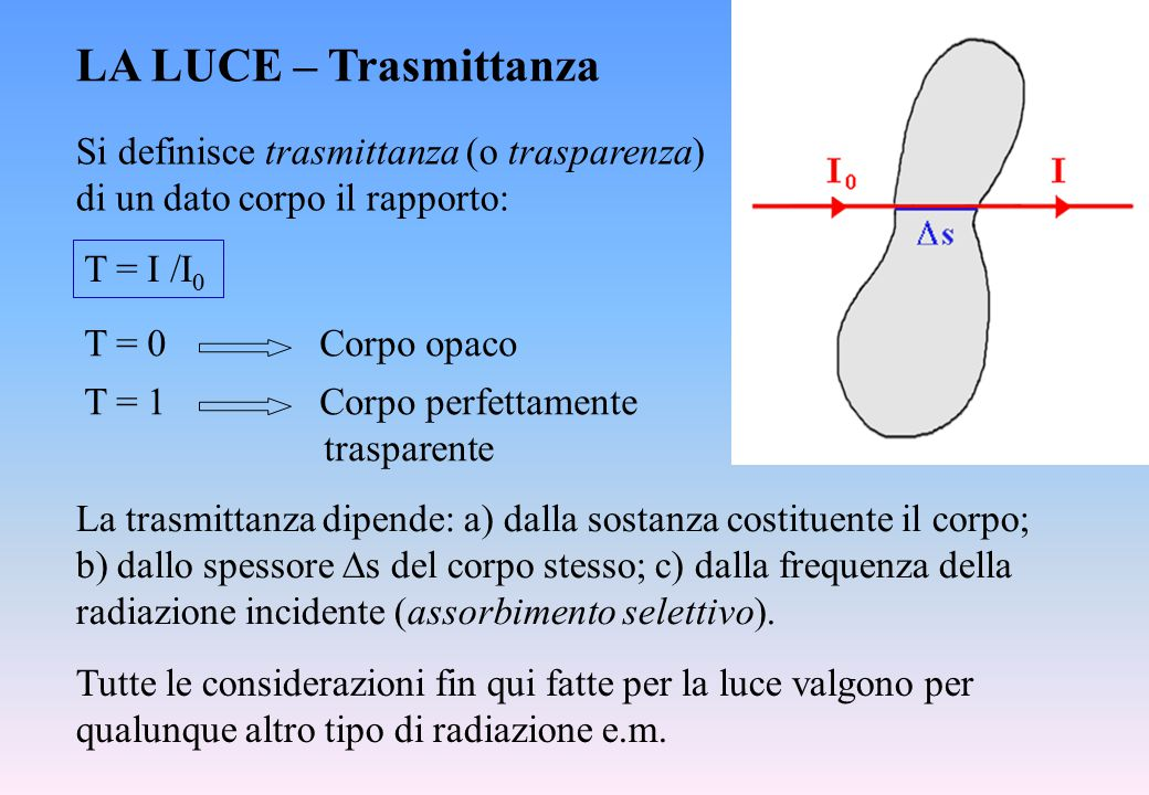 LA LUCE – Trasmittanza Si definisce trasmittanza (o trasparenza) di un dato corpo il rapporto: T = I /I0.