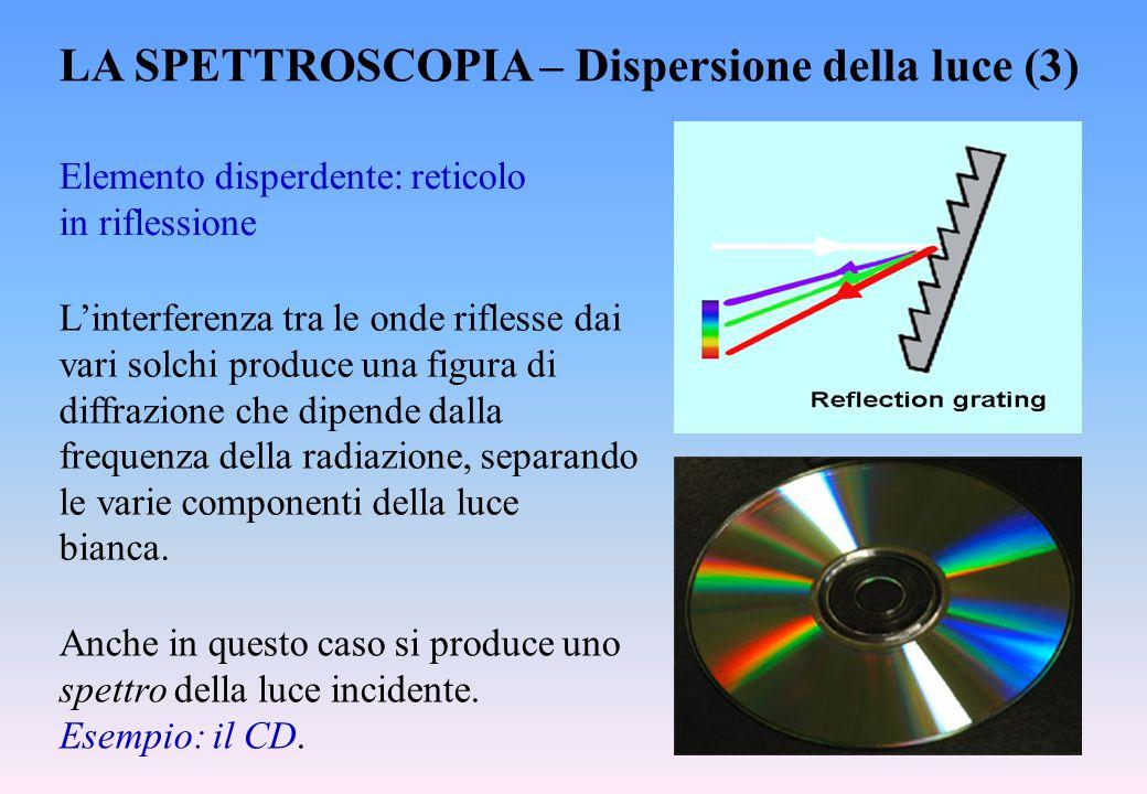 LA SPETTROSCOPIA – Dispersione della luce (3)