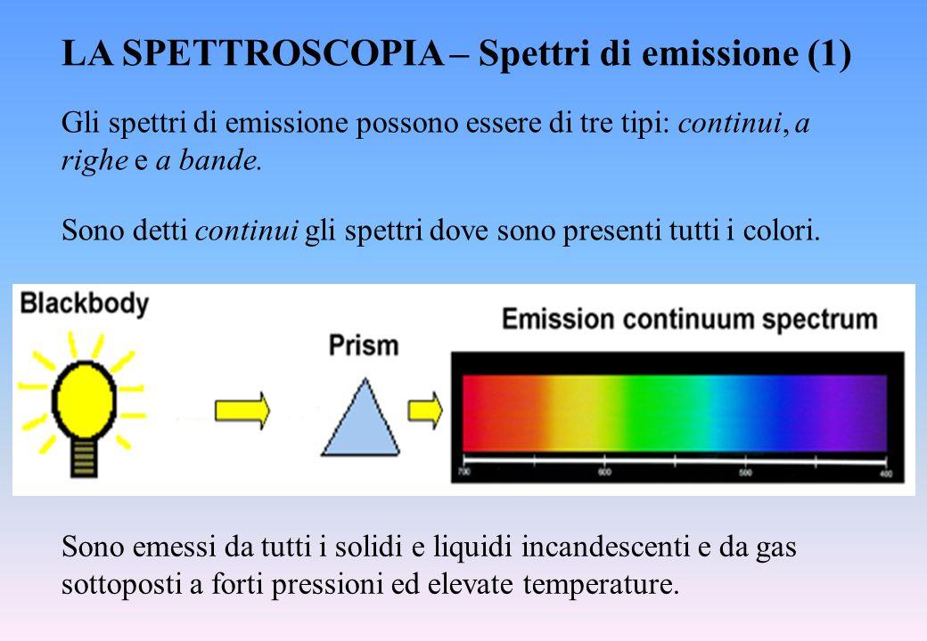 LA SPETTROSCOPIA – Spettri di emissione (1)