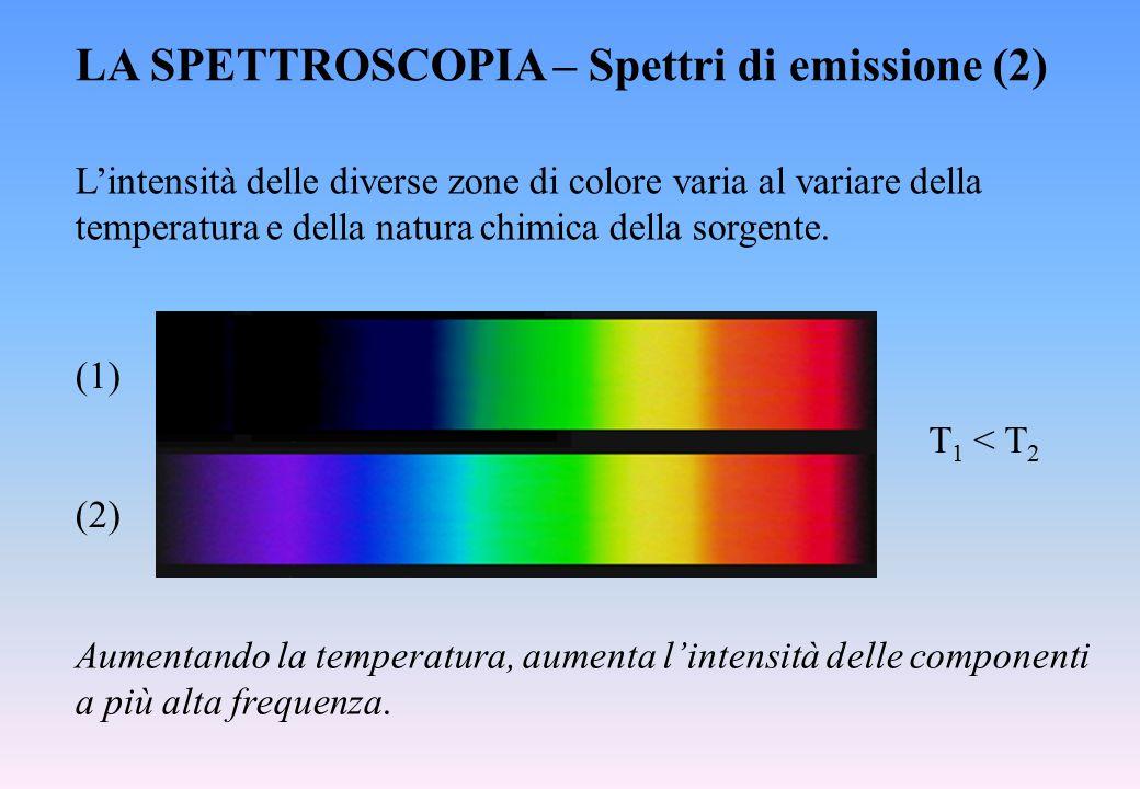 LA SPETTROSCOPIA – Spettri di emissione (2)