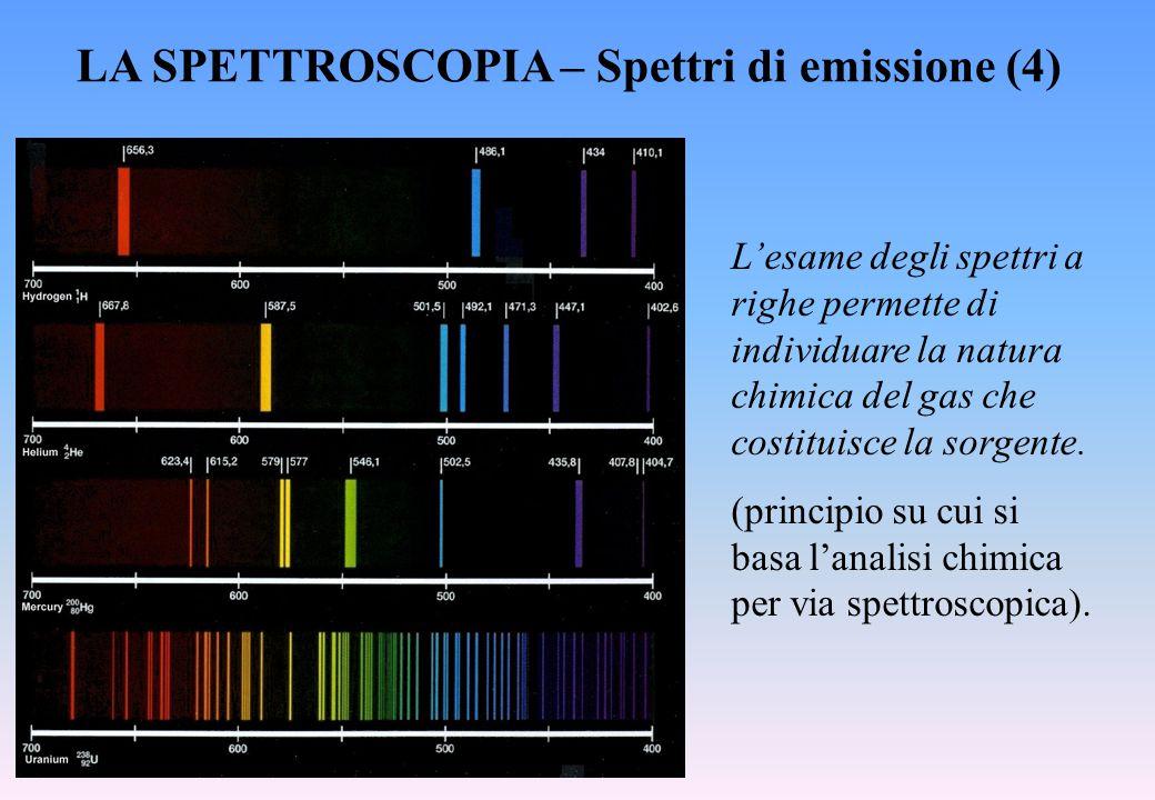 LA SPETTROSCOPIA – Spettri di emissione (4)