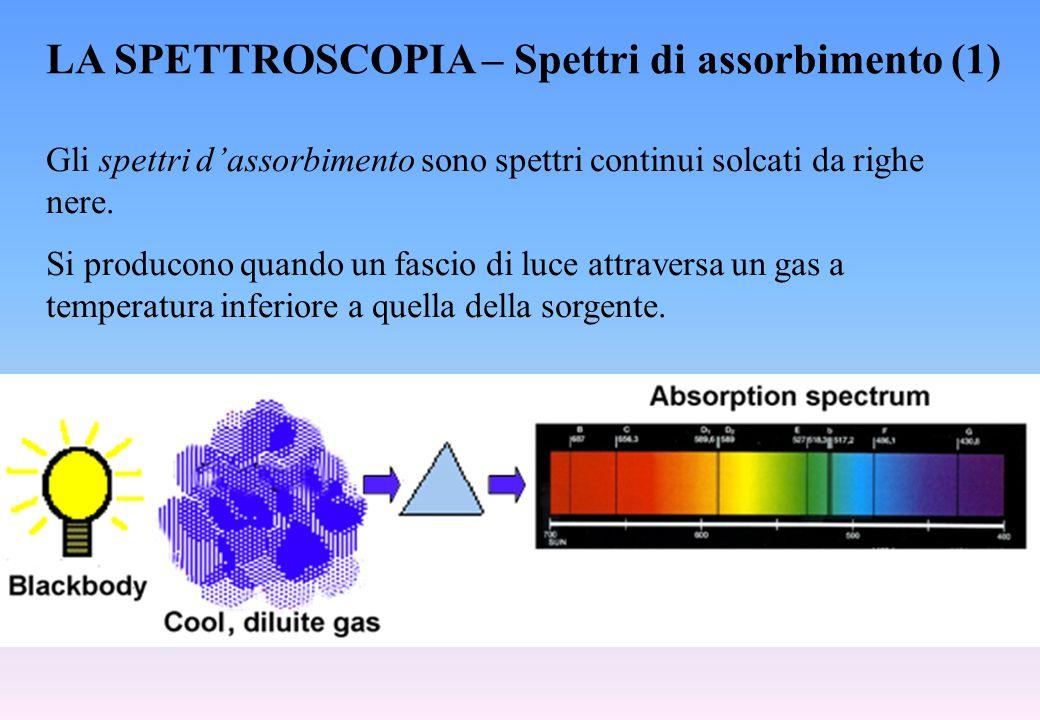 LA SPETTROSCOPIA – Spettri di assorbimento (1)