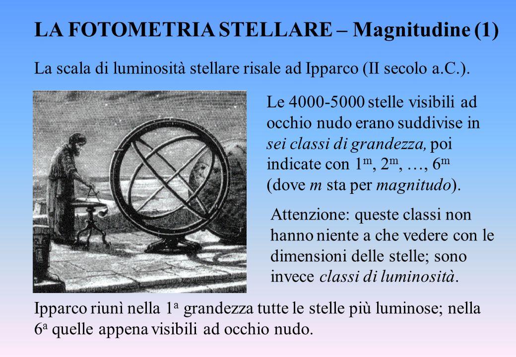 LA FOTOMETRIA STELLARE – Magnitudine (1)