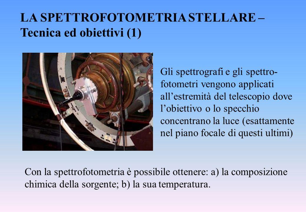 LA SPETTROFOTOMETRIA STELLARE – Tecnica ed obiettivi (1)