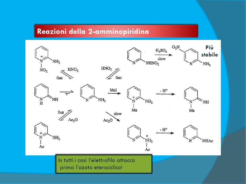 Reazioni della 2-amminopiridina
