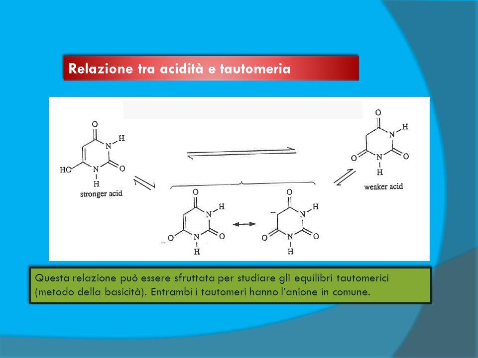 Relazione tra acidità e tautomeria