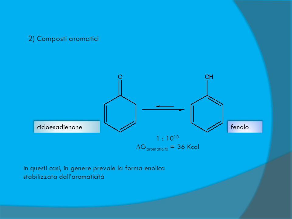 2) Composti aromatici cicloesadienone fenolo 1 : 1010