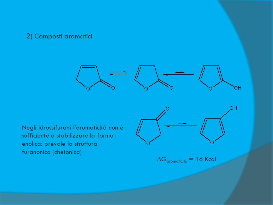 2) Composti aromatici