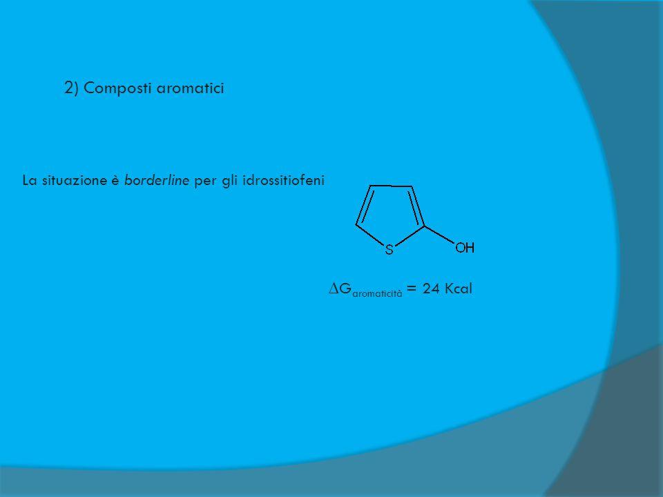 2) Composti aromatici La situazione è borderline per gli idrossitiofeni ∆Garomaticità = 24 Kcal