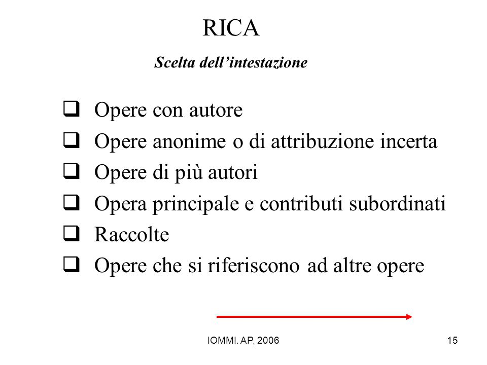 RICA Scelta dell'intestazione