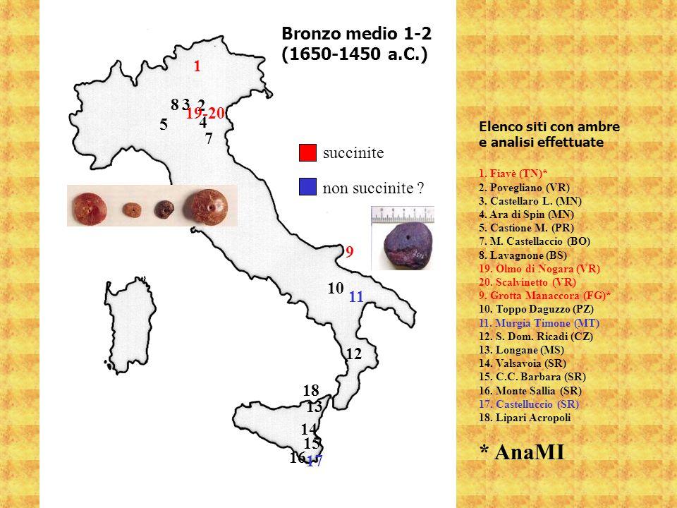 * AnaMI Bronzo medio 1-2 (1650-1450 a.C.) 1 8 3 2 19-20 5 4 7