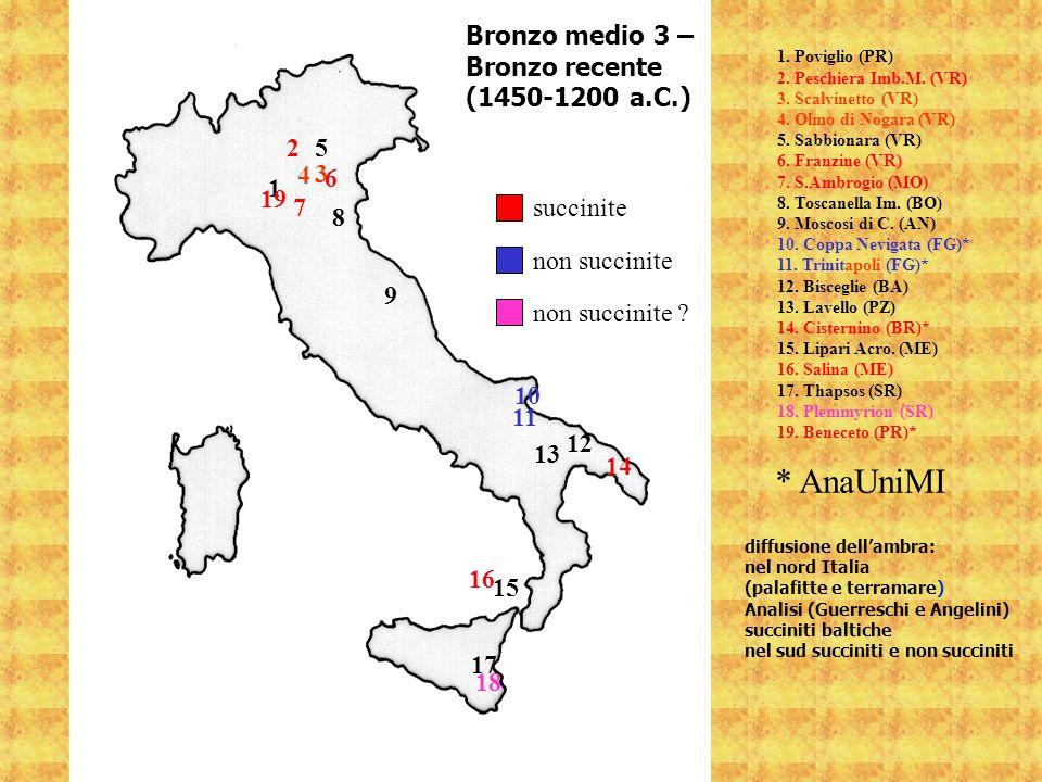 * AnaUniMI Bronzo medio 3 – Bronzo recente (1450-1200 a.C.) 2 5 4 3 6
