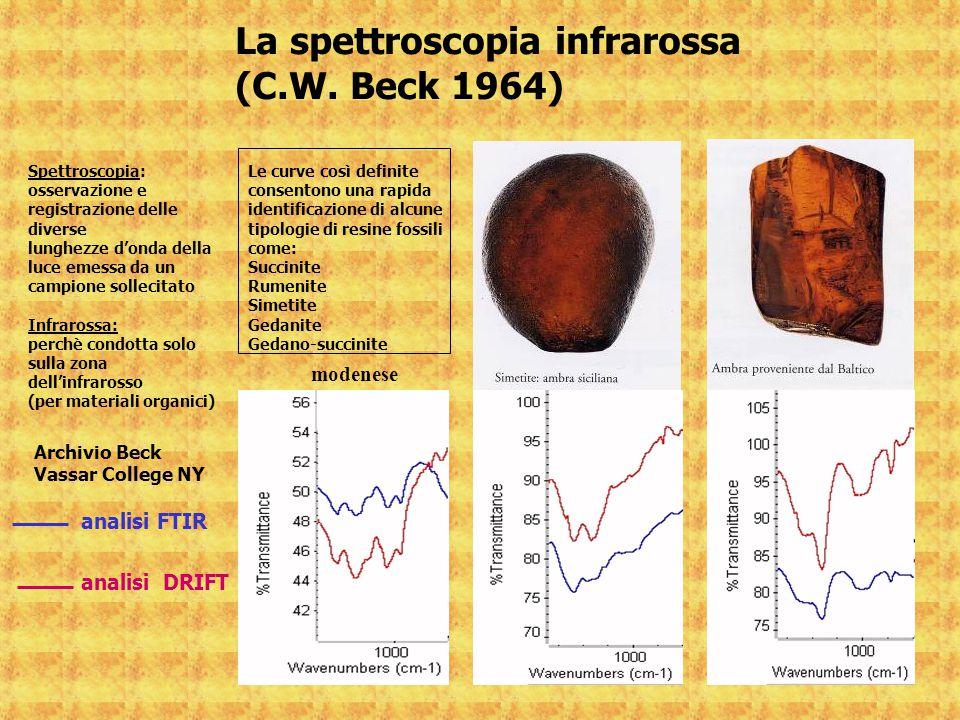 La spettroscopia infrarossa (C.W. Beck 1964)