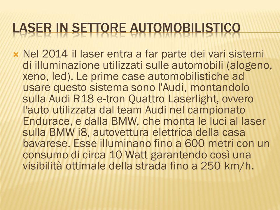 Laser in settore automobilistico