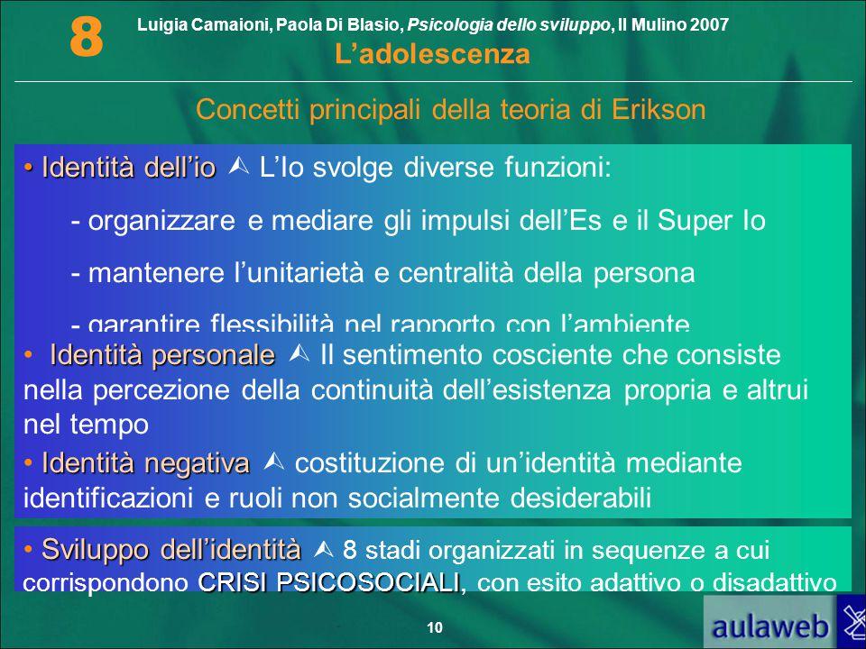 Concetti principali della teoria di Erikson