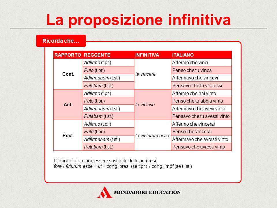 La proposizione infinitiva