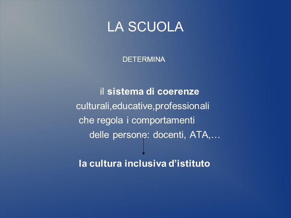 LA SCUOLA il sistema di coerenze culturali,educative,professionali