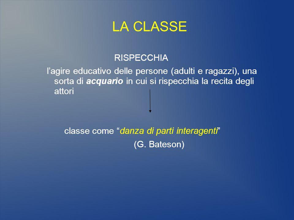LA CLASSE RISPECCHIA. l'agire educativo delle persone (adulti e ragazzi), una sorta di acquario in cui si rispecchia la recita degli attori.