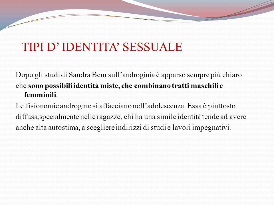 TIPI D' IDENTITA' SESSUALE