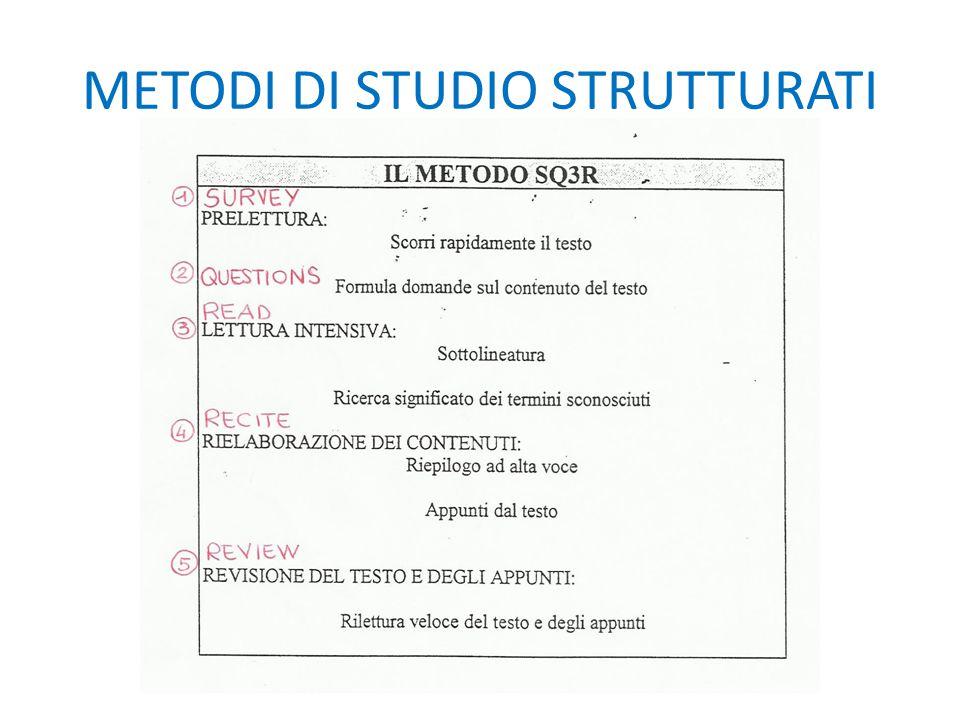 METODI DI STUDIO STRUTTURATI