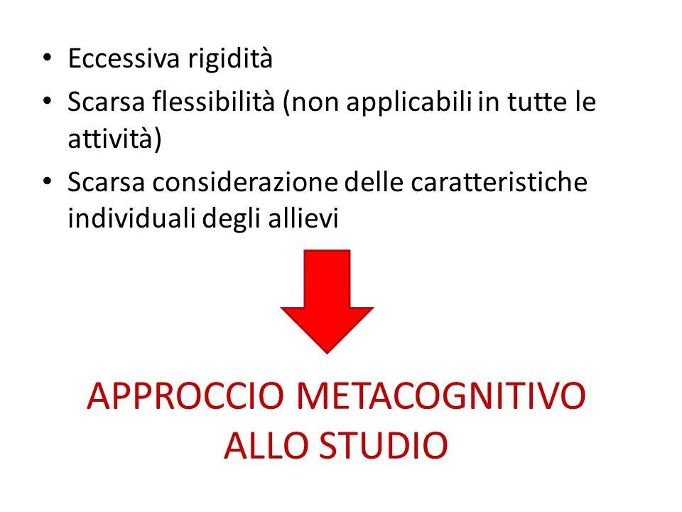 APPROCCIO METACOGNITIVO ALLO STUDIO