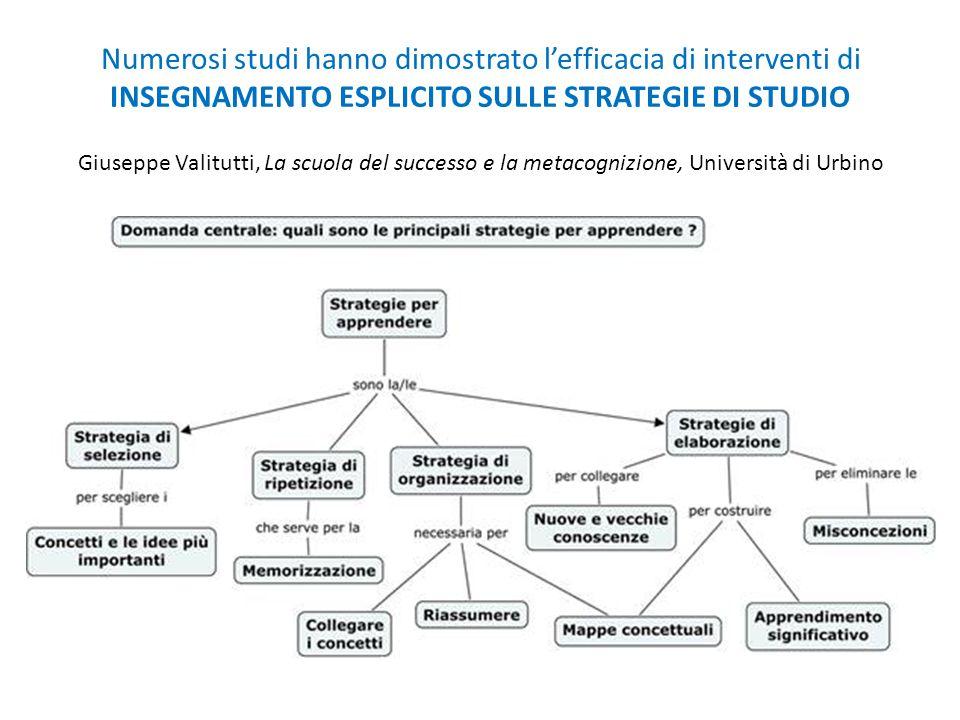Numerosi studi hanno dimostrato l'efficacia di interventi di insegnamento esplicito sulle strategie di studio Giuseppe Valitutti, La scuola del successo e la metacognizione, Università di Urbino