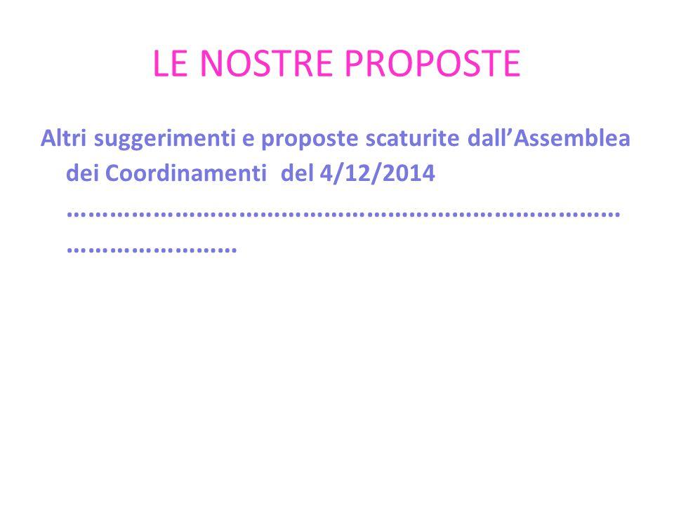 LE NOSTRE PROPOSTE Altri suggerimenti e proposte scaturite dall'Assemblea dei Coordinamenti del 4/12/2014 …………………………………………………………………… ……………………