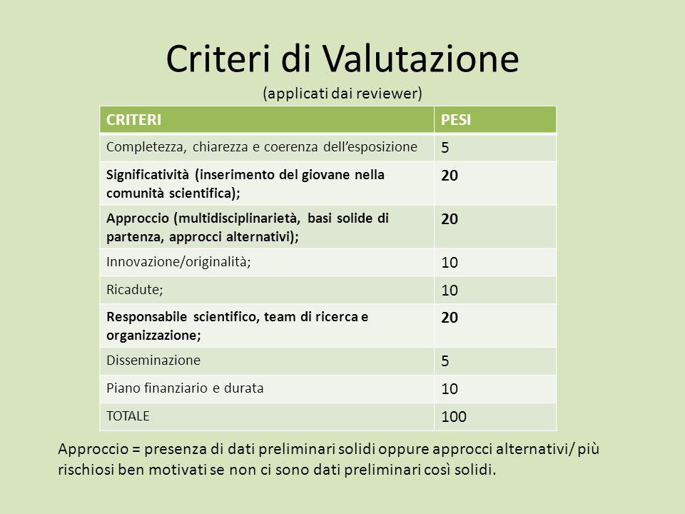 Criteri di Valutazione (applicati dai reviewer)