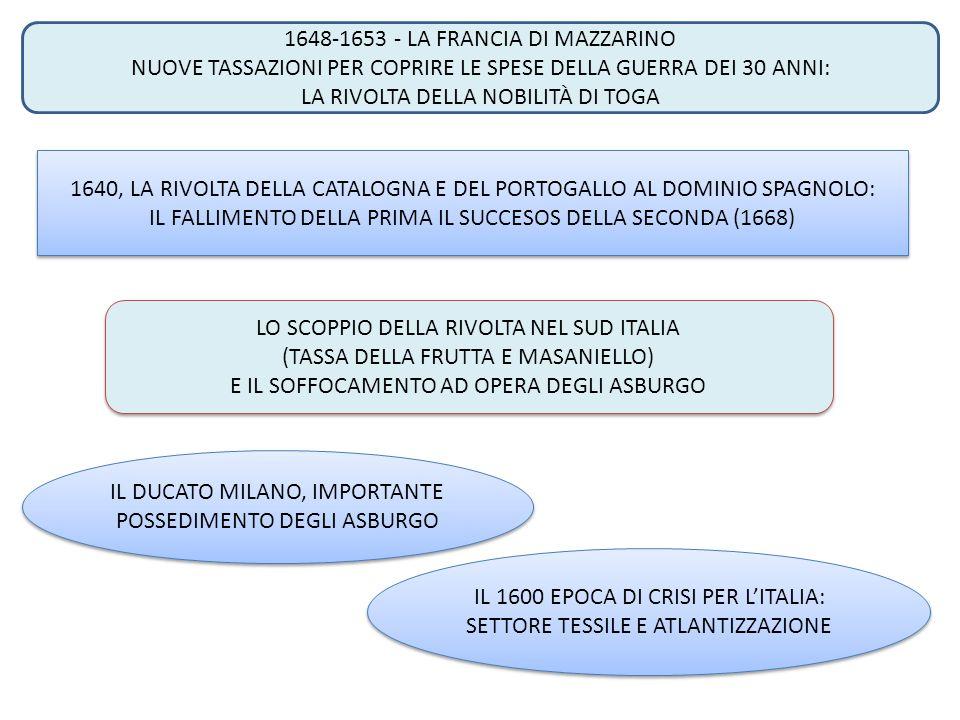 1648-1653 - LA FRANCIA DI MAZZARINO