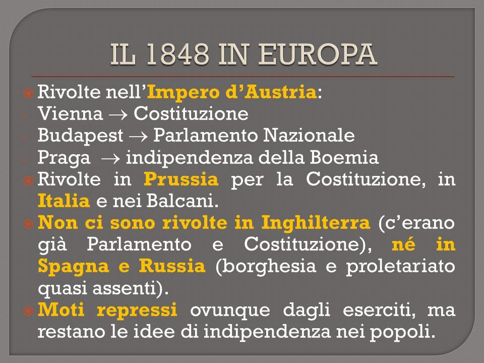 IL 1848 IN EUROPA Rivolte nell'Impero d'Austria: Vienna  Costituzione