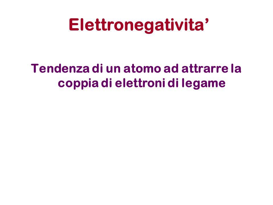 Tendenza di un atomo ad attrarre la coppia di elettroni di legame
