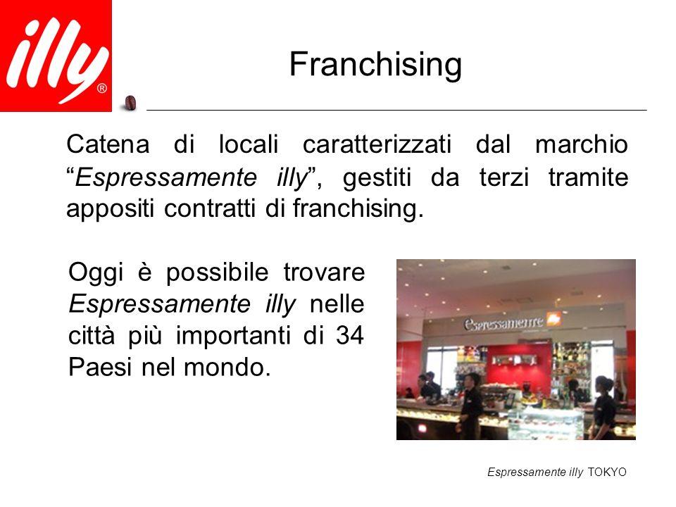 Franchising Catena di locali caratterizzati dal marchio Espressamente illy , gestiti da terzi tramite appositi contratti di franchising.