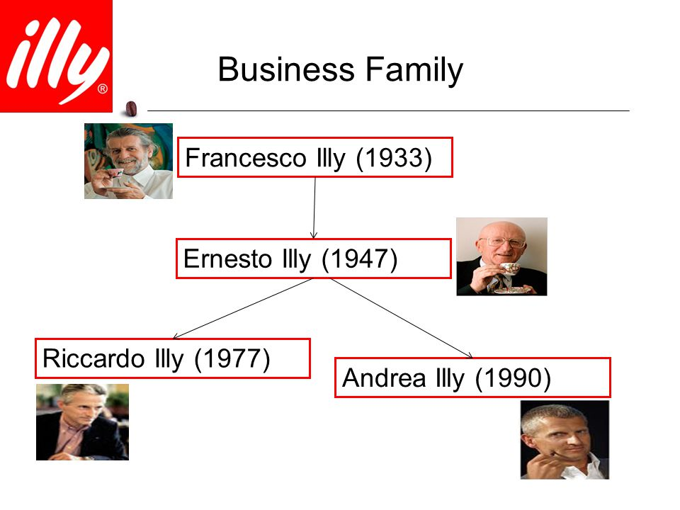Business Family Francesco Illy (1933) Ernesto Illy (1947)
