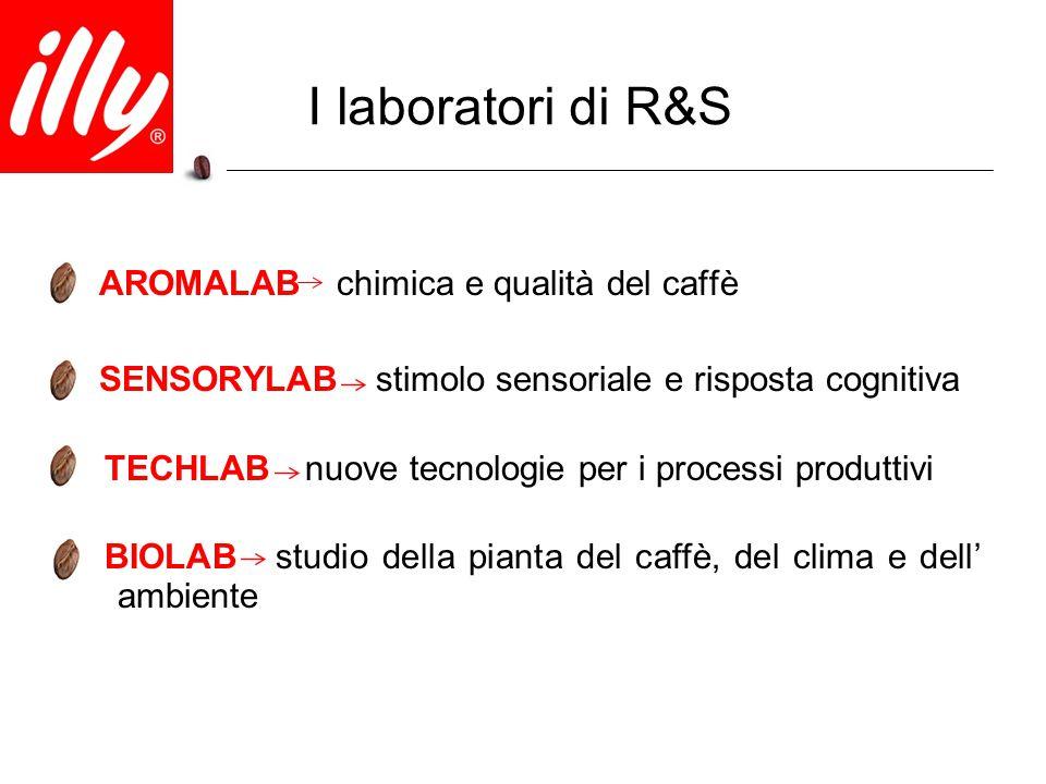 I laboratori di R&S AROMALAB chimica e qualità del caffè