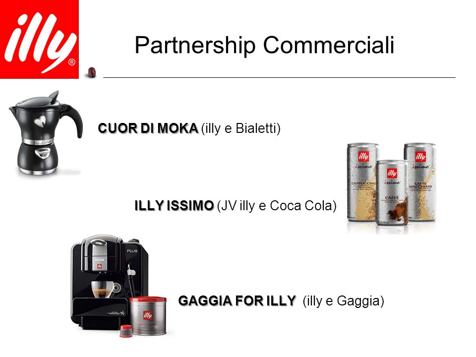 Partnership Commerciali