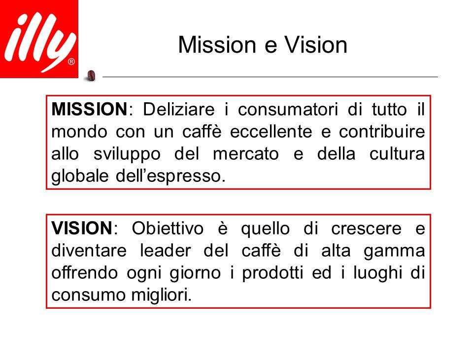 Mission e Vision
