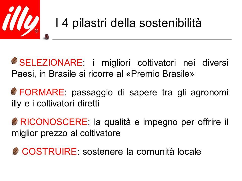 I 4 pilastri della sostenibilità