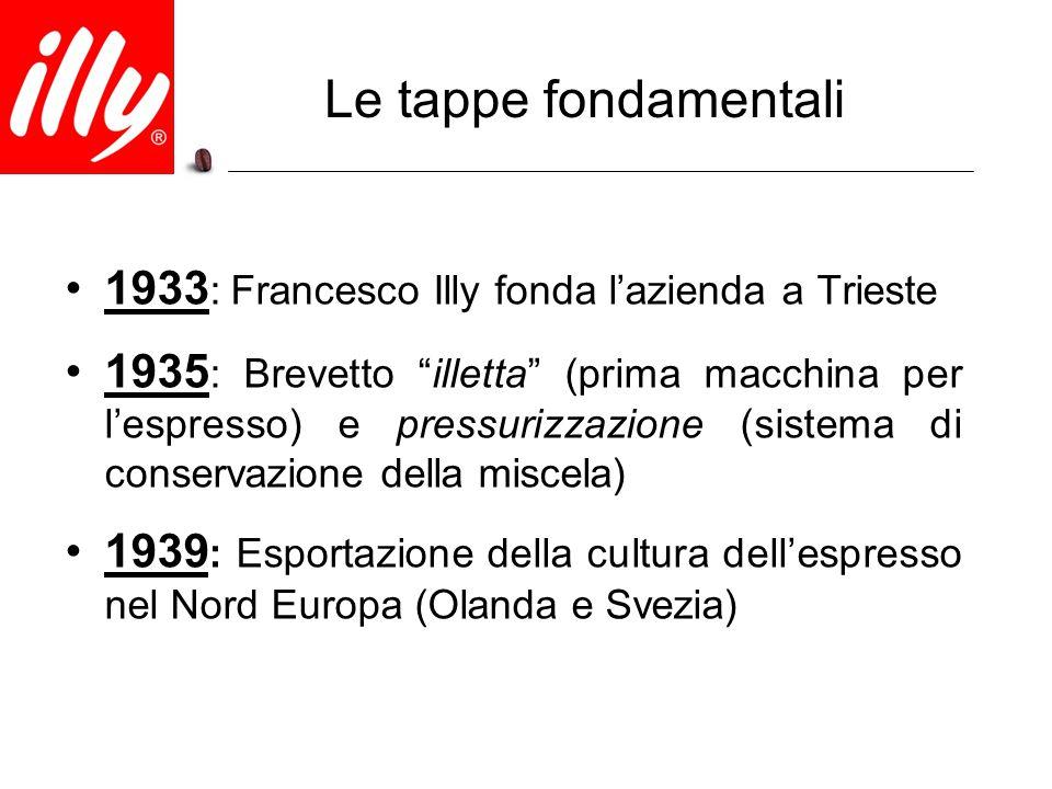 Le tappe fondamentali 1933: Francesco Illy fonda l'azienda a Trieste