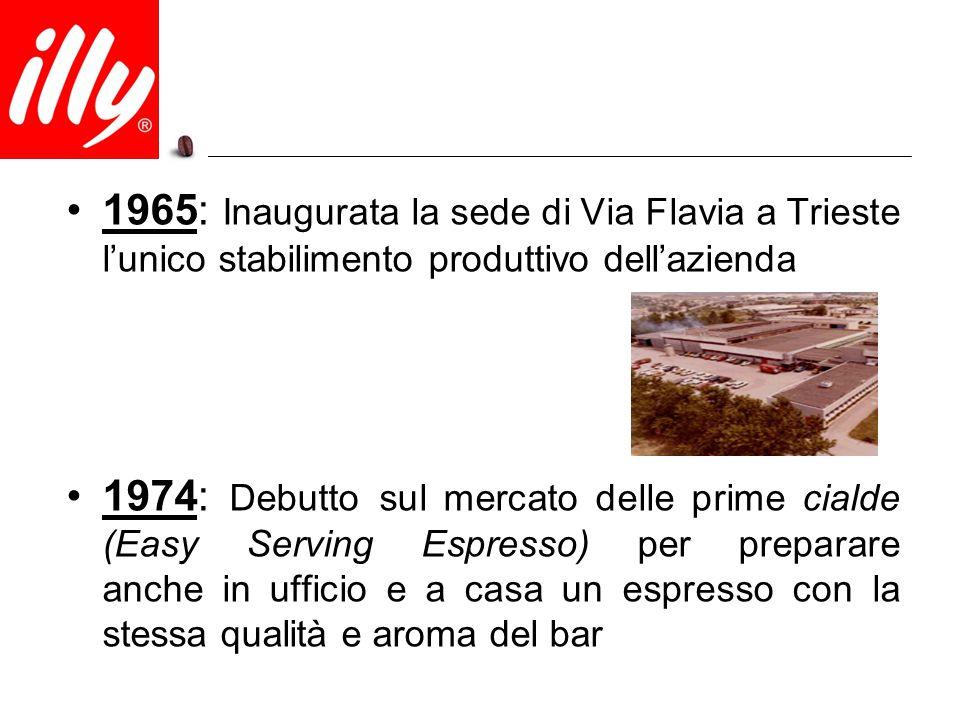 1965: Inaugurata la sede di Via Flavia a Trieste l'unico stabilimento produttivo dell'azienda