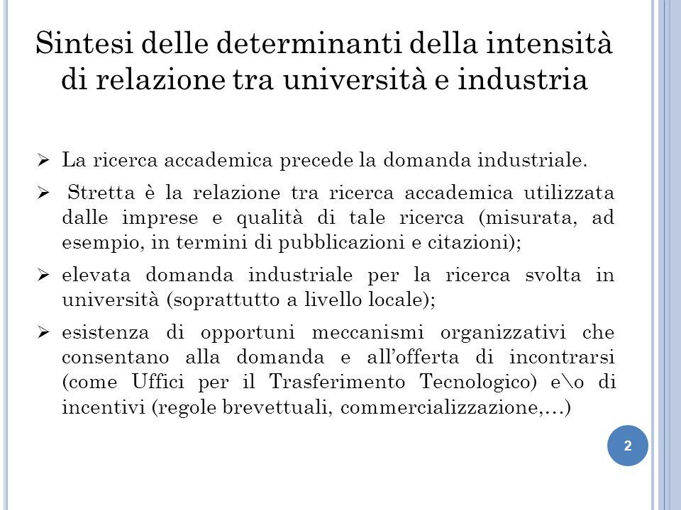 Sintesi delle determinanti della intensità di relazione tra università e industria